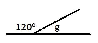 straight line eg 1